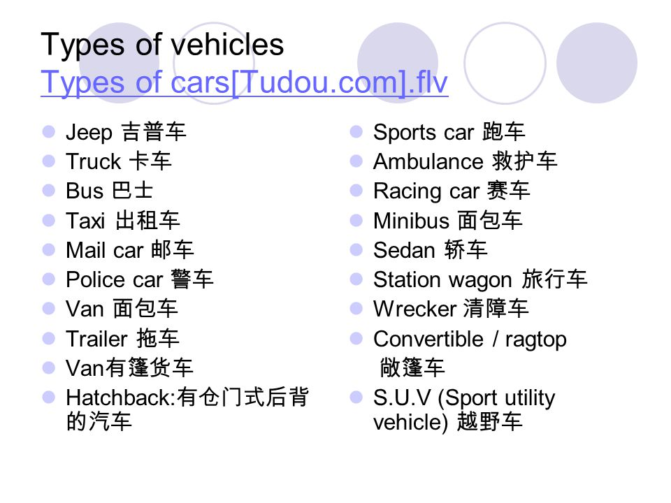 Types of vehicles Types of cars[Tudou.com].flv
